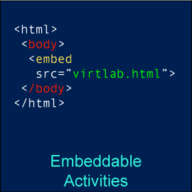 Embeddables